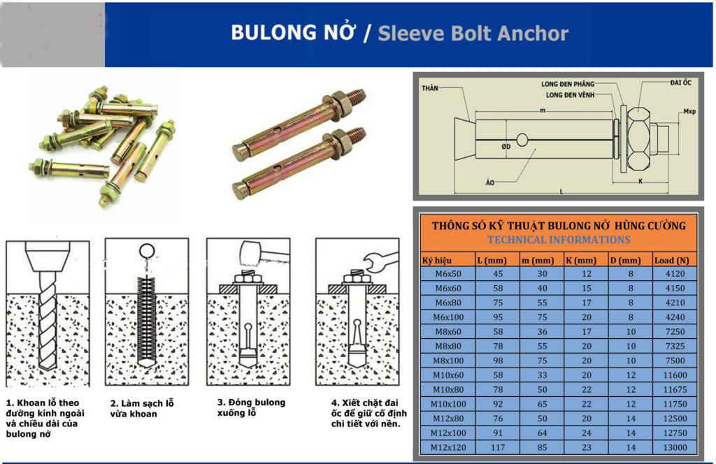 bulong-nono-sat